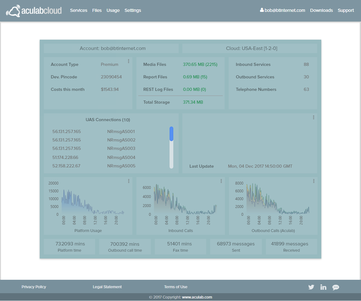 New Aculab Cloud dashboard